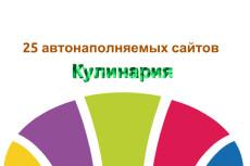 Самонаполняемый сайт кулинарных рецептов 11 - kwork.ru